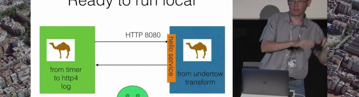 Developing Cloud-ready Camel Microservices