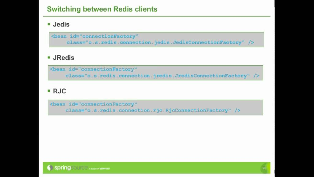 Getting Started with Spring Data Redis