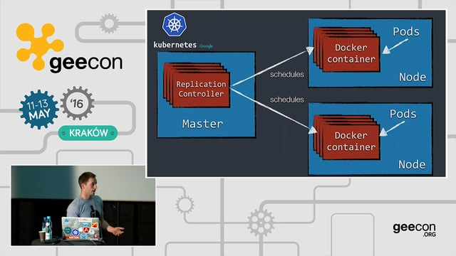 Kubernetes automated blue-green deployments
