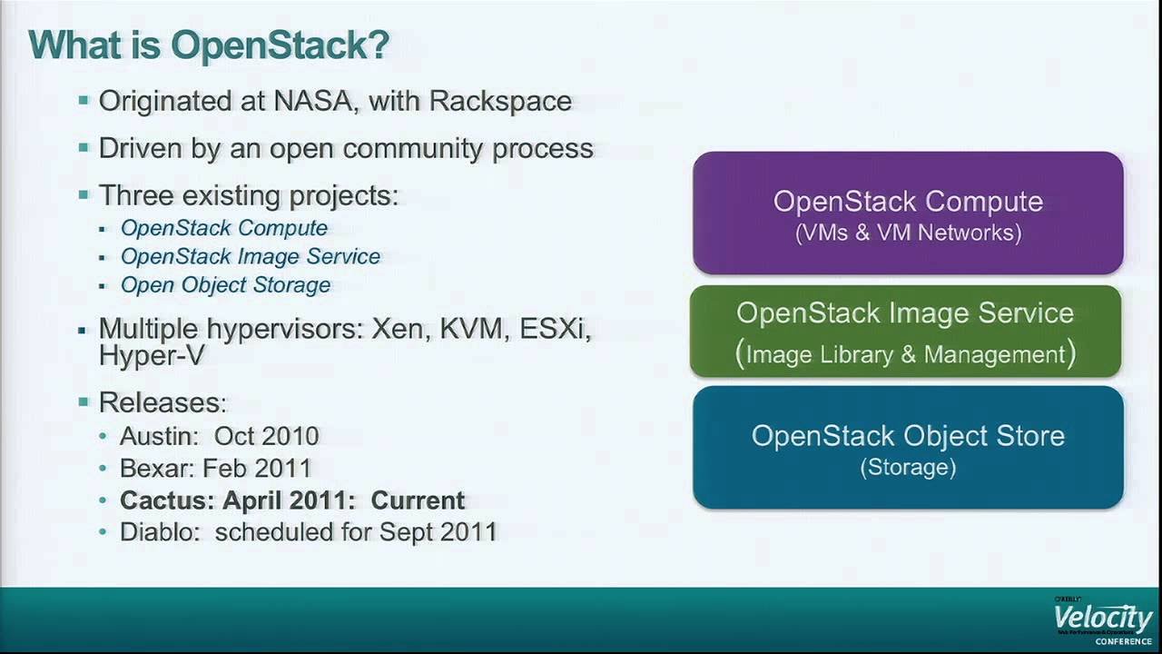 Cisco and Open Stack