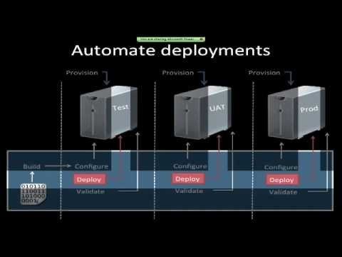 Continuous Delivery and the Cloud