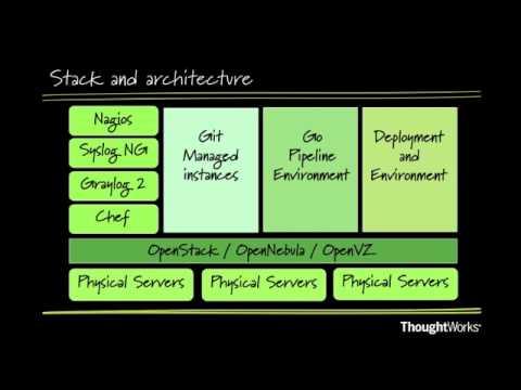 DevCloud – Enabling Continuous Delivery
