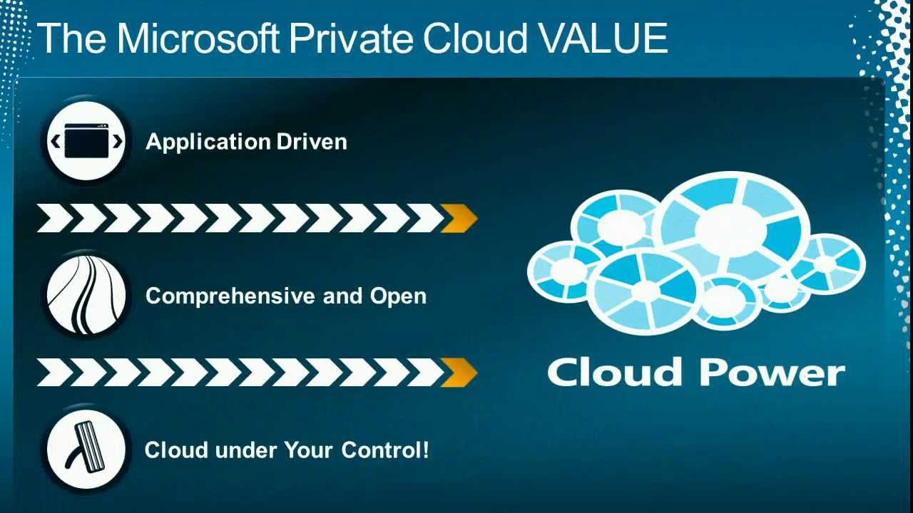Private Cloud Implementation Best Practices