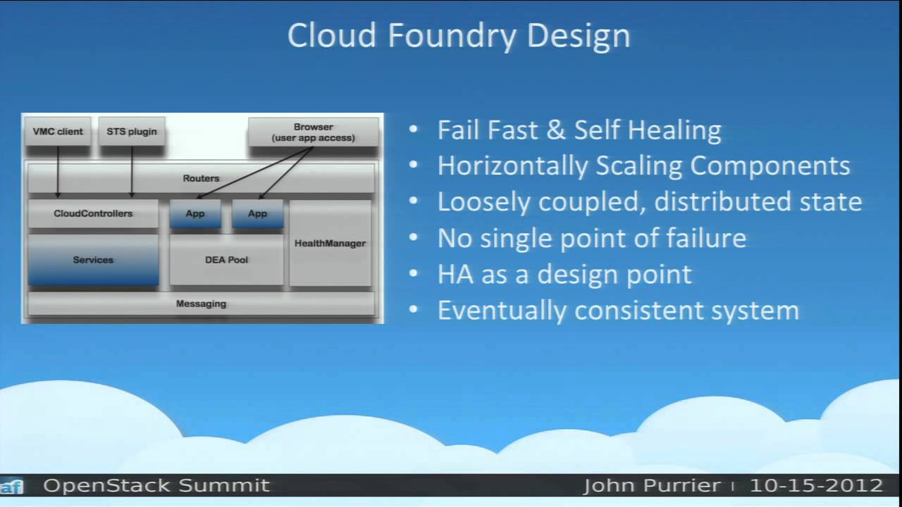 True Hybrid Clouds: Extending OpenStack with Cloud Foundry